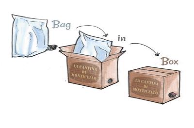 Vini nel Bag in Box